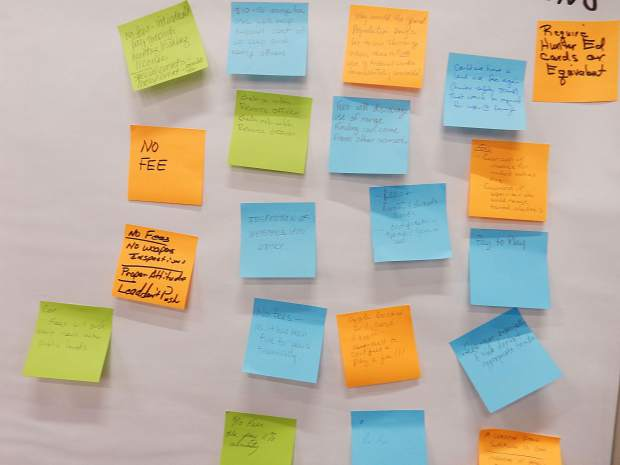 Members of the public used sticky notes Monday to offer their opinions on shooting range issues.